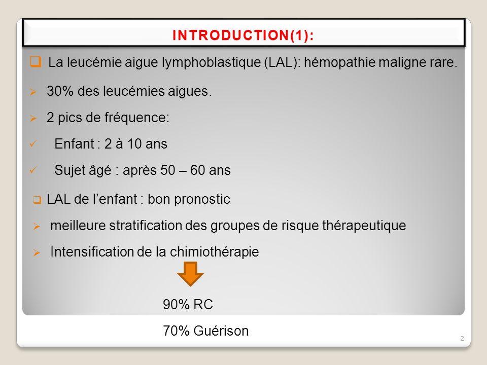 La leucémie aigue lymphoblastique (LAL): hémopathie maligne rare.