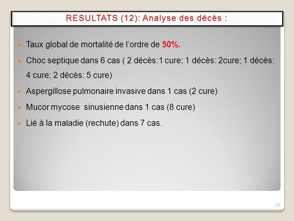 RESULTATS (12): Analyse des décès :
