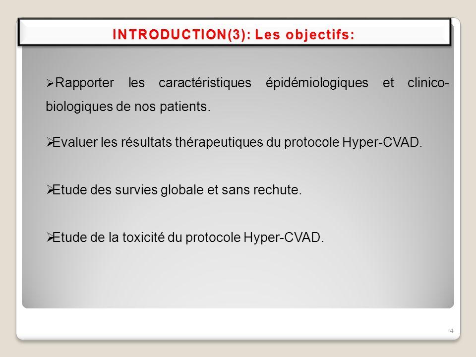 INTRODUCTION(3): Les objectifs: