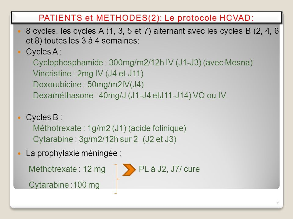 PATIENTS et METHODES(2): Le protocole HCVAD: