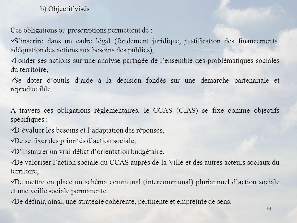 b) Objectif visésCes obligations ou prescriptions permettent de :