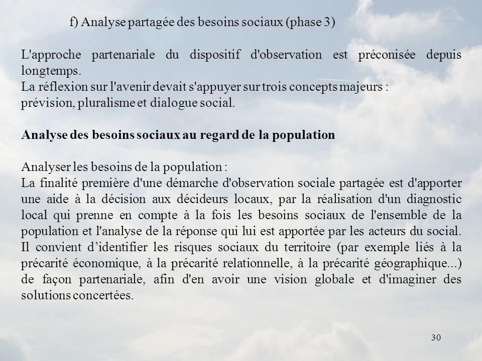 f) Analyse partagée des besoins sociaux (phase 3)