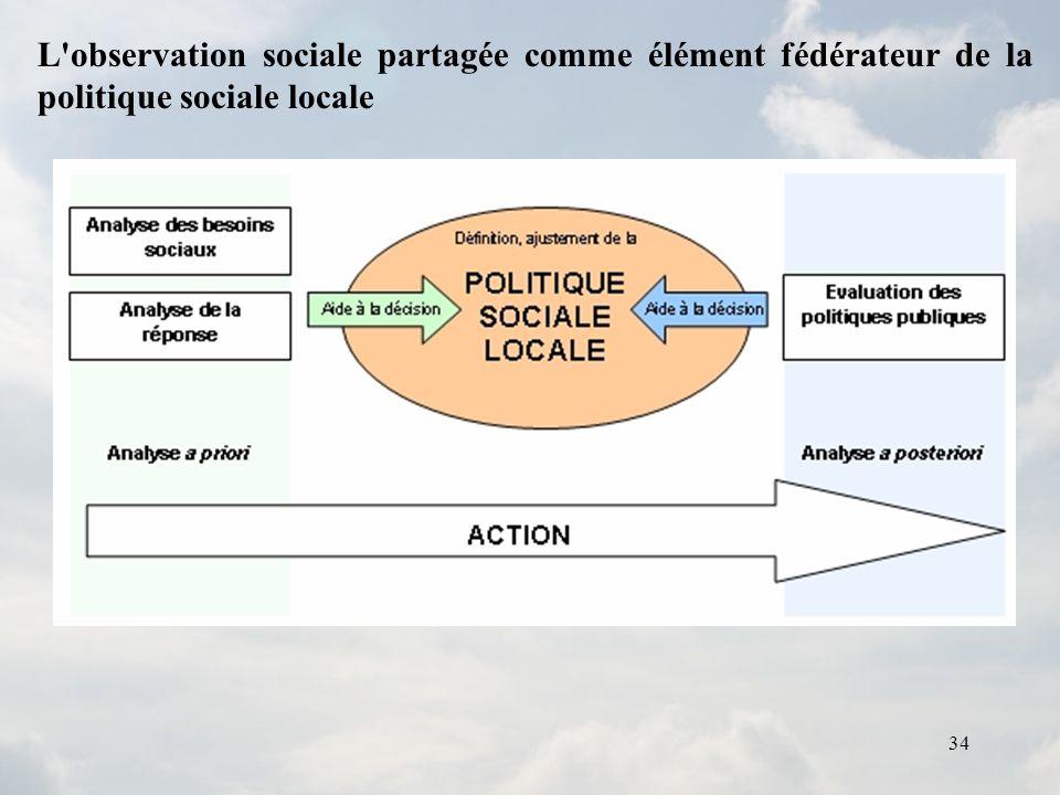 L observation sociale partagée comme élément fédérateur de la politique sociale locale