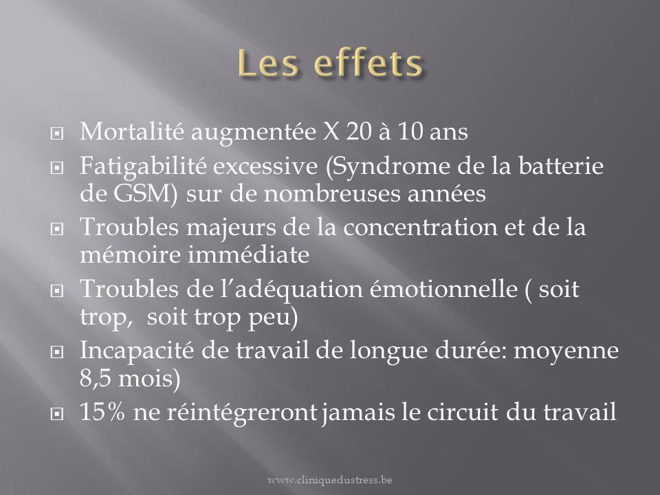 Les effets Mortalité augmentée X 20 à 10 ans