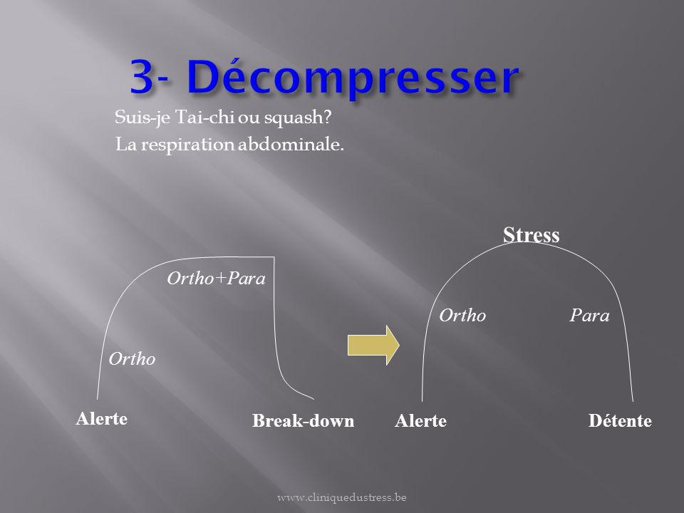 3- Décompresser Stress Suis-je Tai-chi ou squash