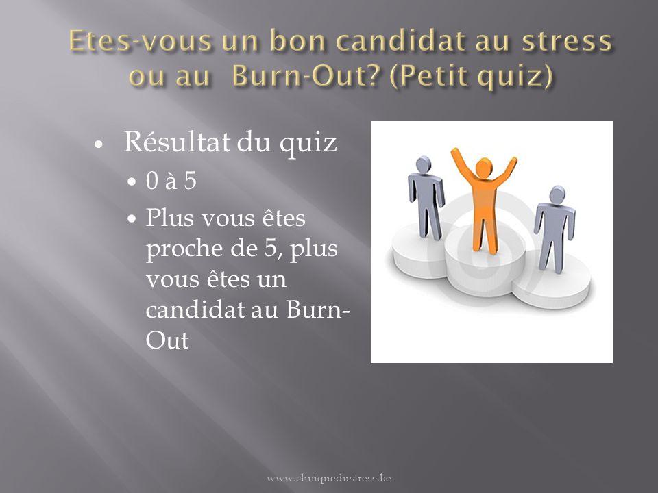 Etes-vous un bon candidat au stress ou au Burn-Out (Petit quiz)