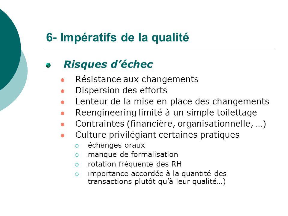 6- Impératifs de la qualité