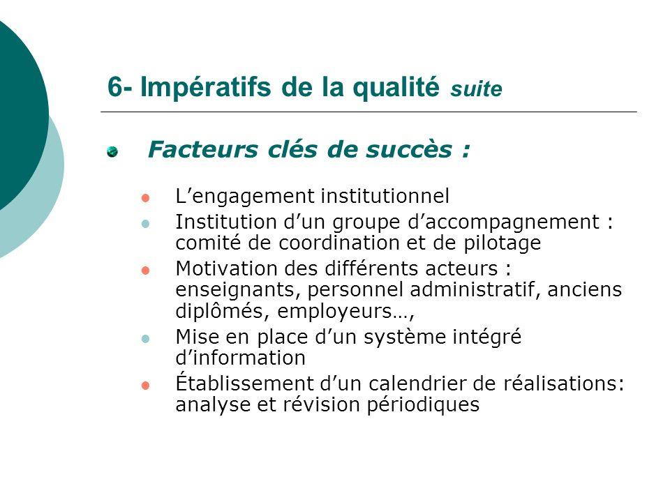 6- Impératifs de la qualité suite