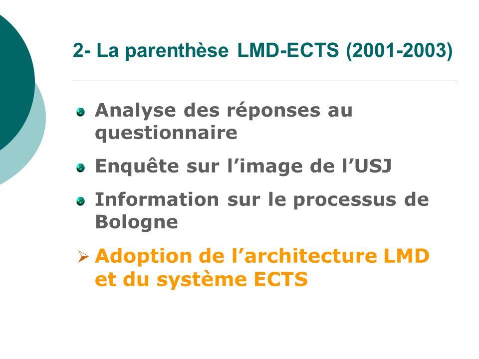 2- La parenthèse LMD-ECTS (2001-2003)