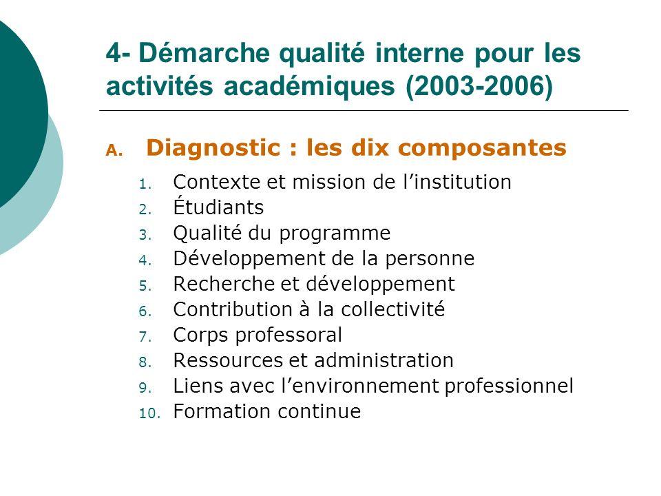 4- Démarche qualité interne pour les activités académiques (2003-2006)