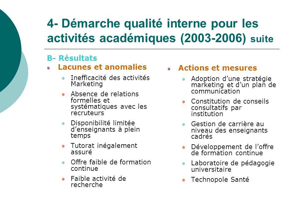 4- Démarche qualité interne pour les activités académiques (2003-2006) suite