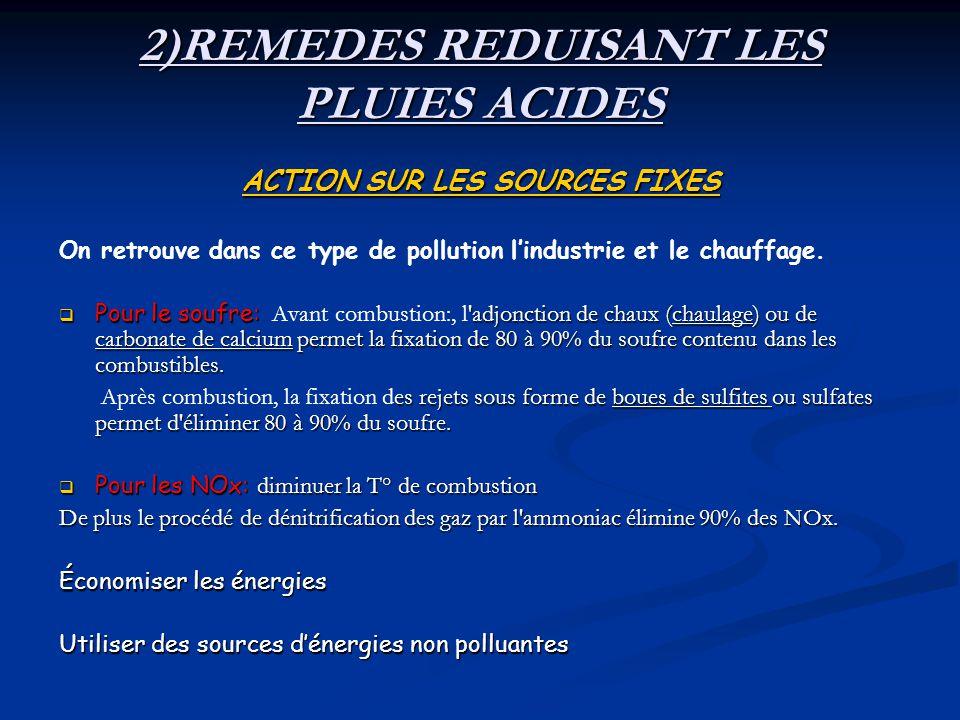 2)REMEDES REDUISANT LES PLUIES ACIDES