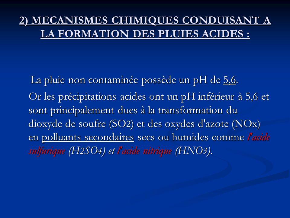 2) MECANISMES CHIMIQUES CONDUISANT A LA FORMATION DES PLUIES ACIDES :