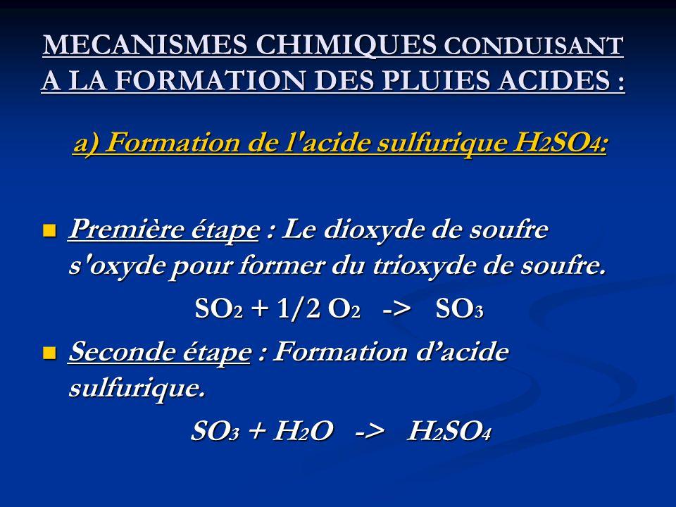 MECANISMES CHIMIQUES CONDUISANT A LA FORMATION DES PLUIES ACIDES :