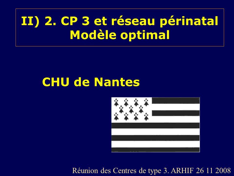 II) 2. CP 3 et réseau périnatal Modèle optimal