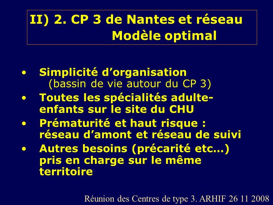 II) 2. CP 3 de Nantes et réseau Modèle optimal