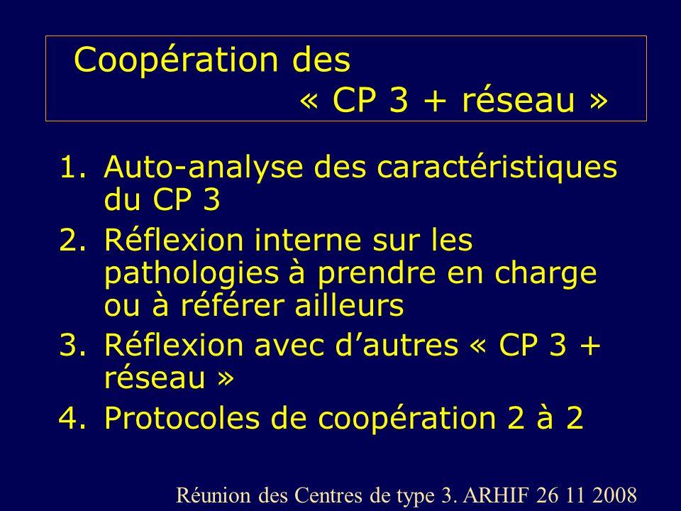 Coopération des « CP 3 + réseau »