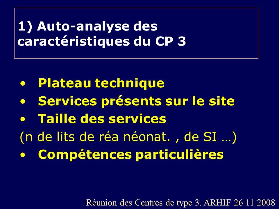 1) Auto-analyse des caractéristiques du CP 3