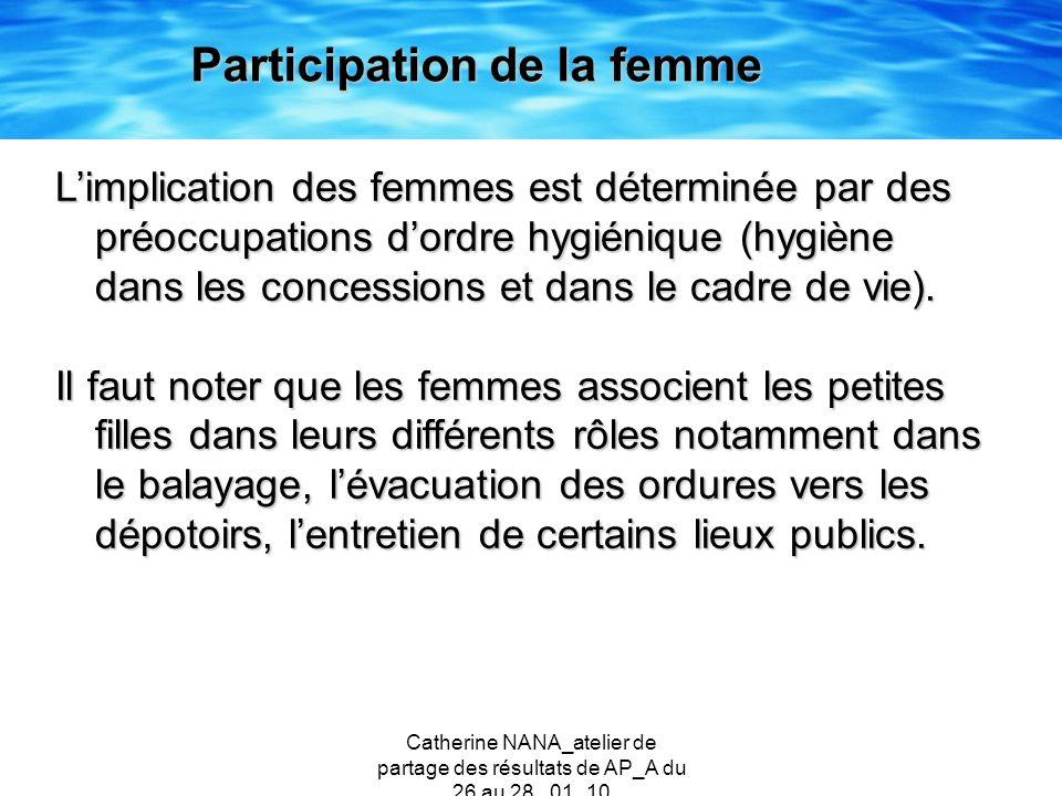 Participation de la femme