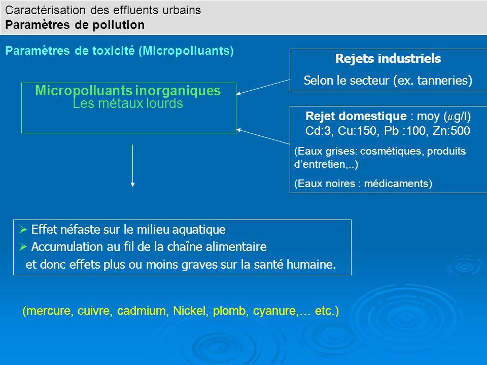 Micropolluants inorganiques Les métaux lourds