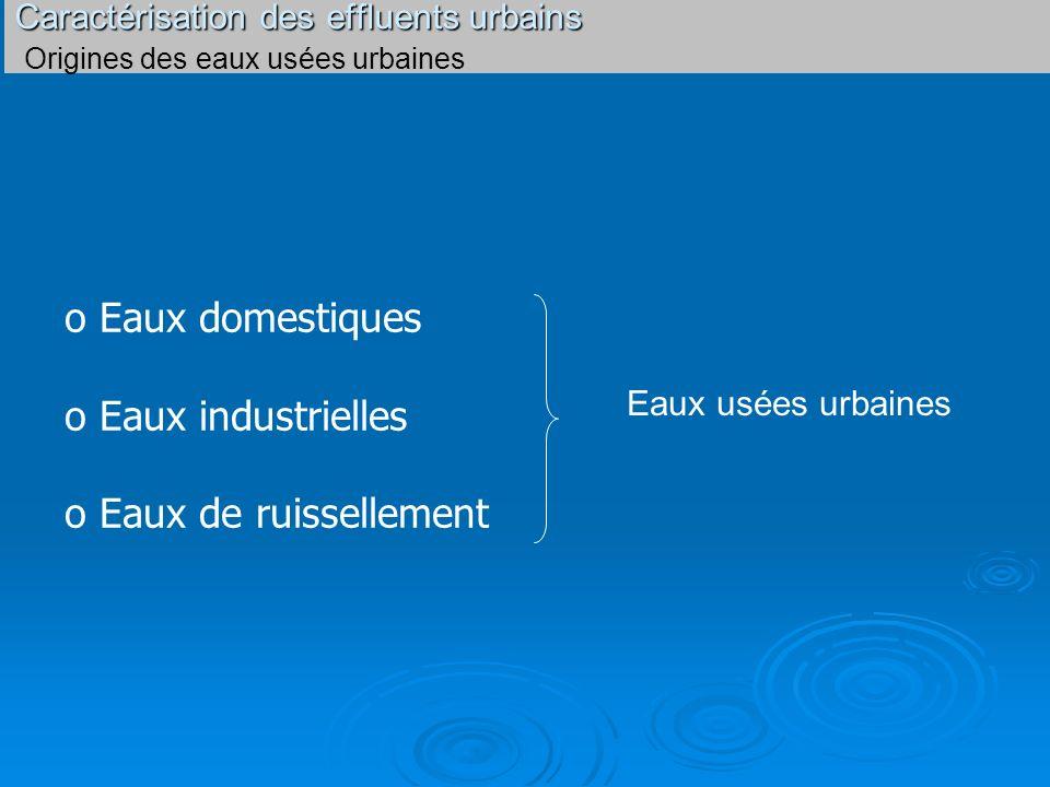 Caractérisation des effluents urbains Origines des eaux usées urbaines