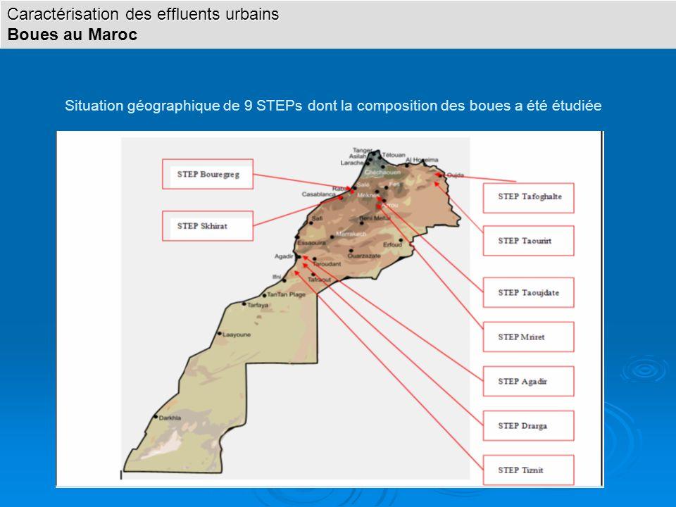 Caractérisation des effluents urbains Boues au Maroc