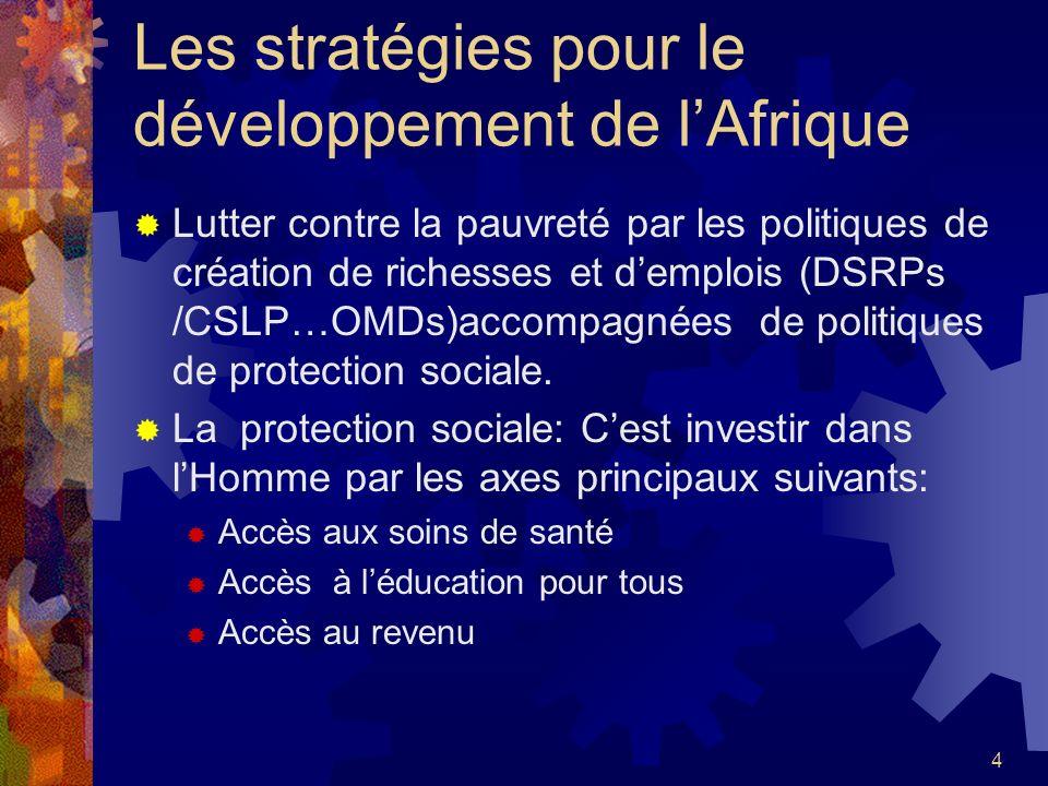 Les stratégies pour le développement de l'Afrique