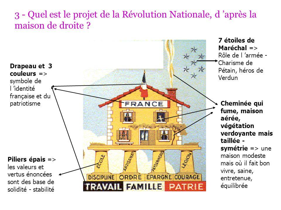3 - Quel est le projet de la Révolution Nationale, d 'après la maison de droite