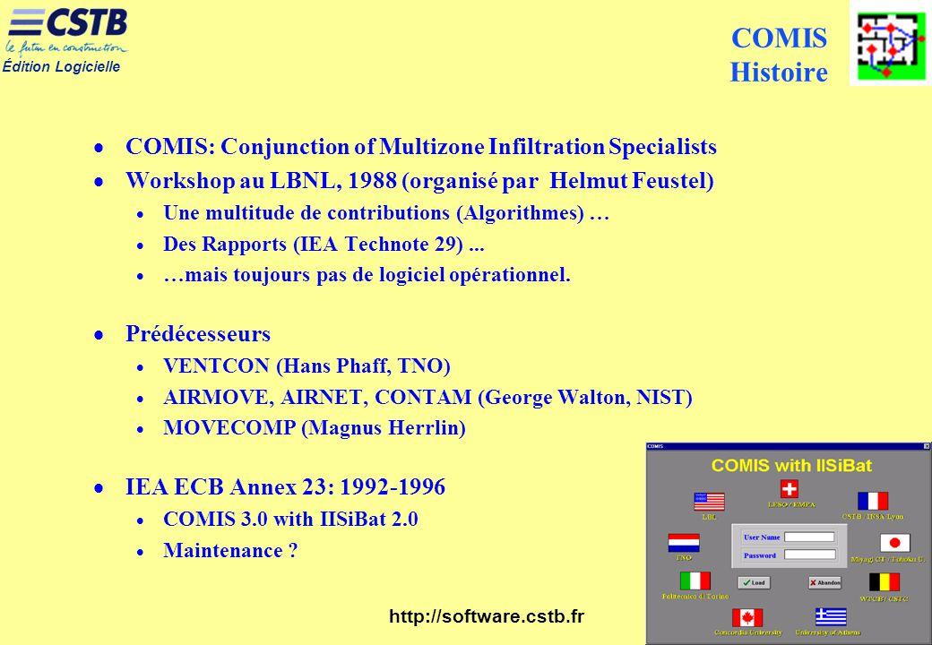COMIS Histoire COMIS: Conjunction of Multizone Infiltration Specialists. Workshop au LBNL, 1988 (organisé par Helmut Feustel)