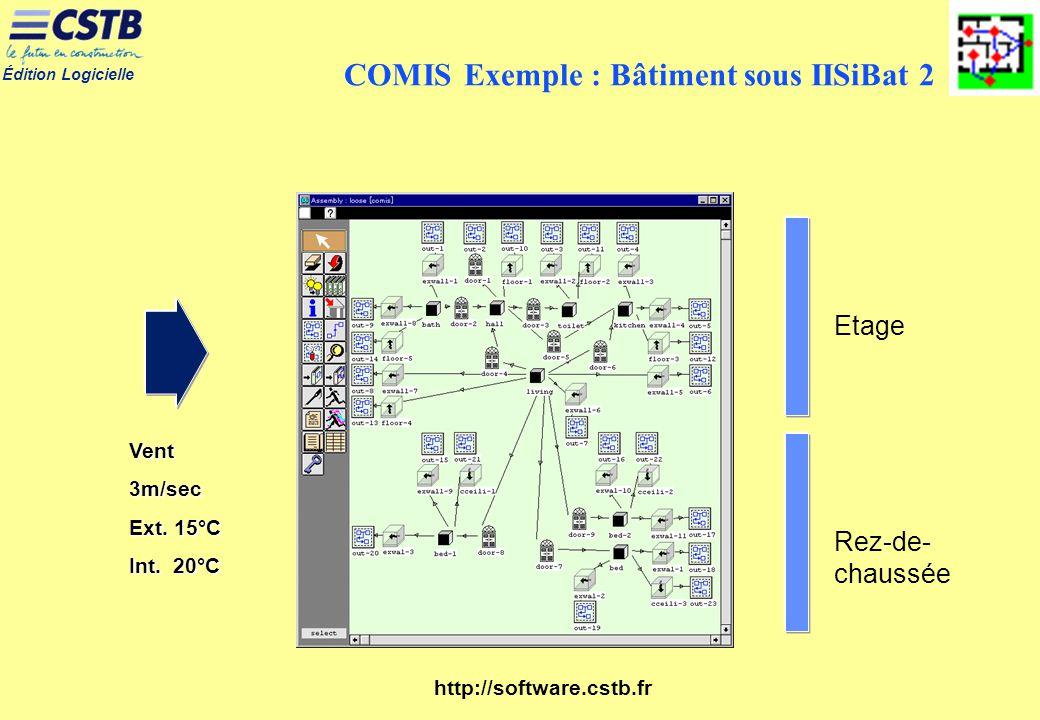 COMIS Exemple : Bâtiment sous IISiBat 2