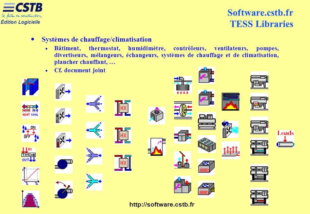 Software.cstb.fr TESS Libraries
