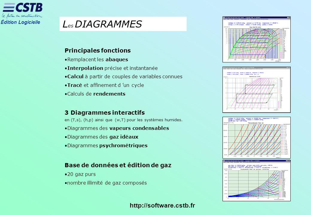 Les DIAGRAMMES Principales fonctions 3 Diagrammes interactifs