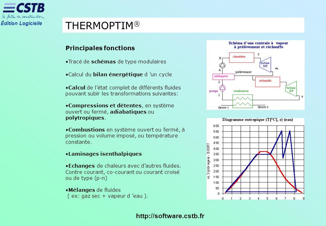 THERMOPTIM® Principales fonctions Tracé de schémas de type modulaires