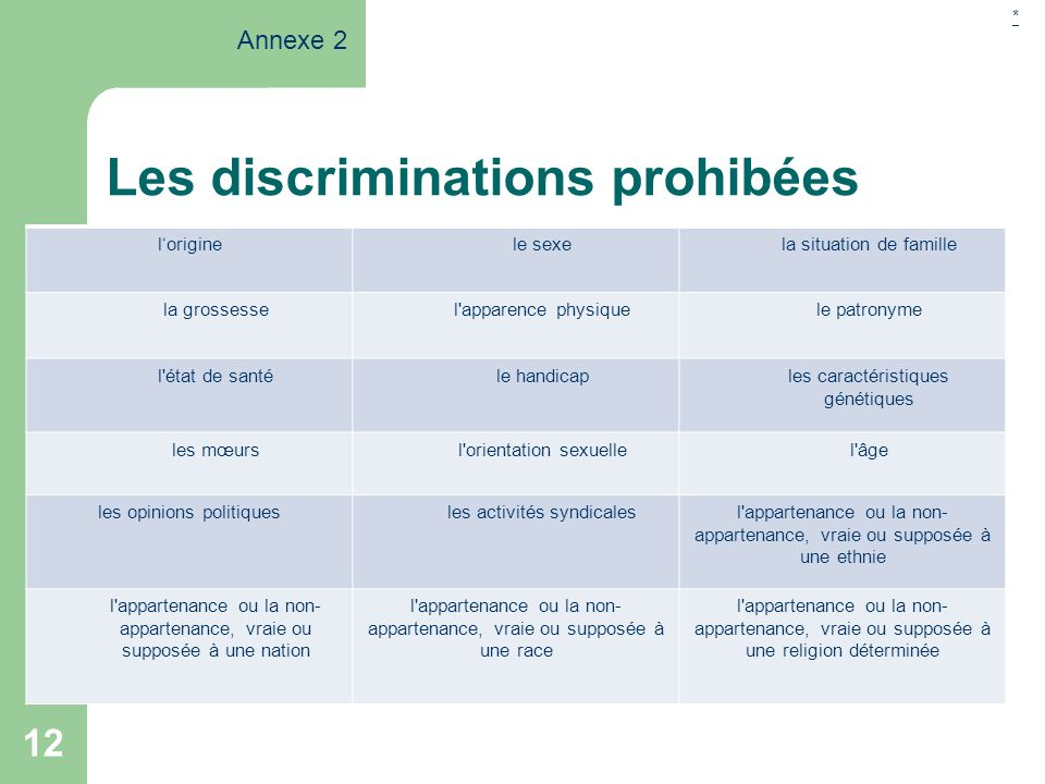 Les discriminations prohibées