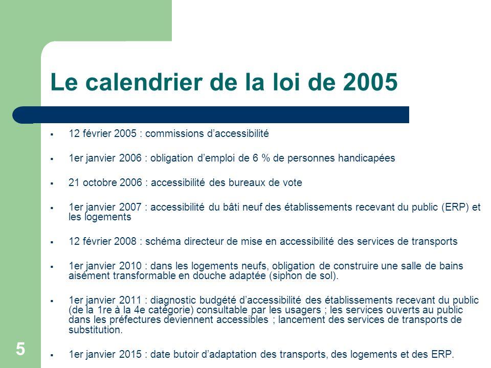 Le calendrier de la loi de 2005