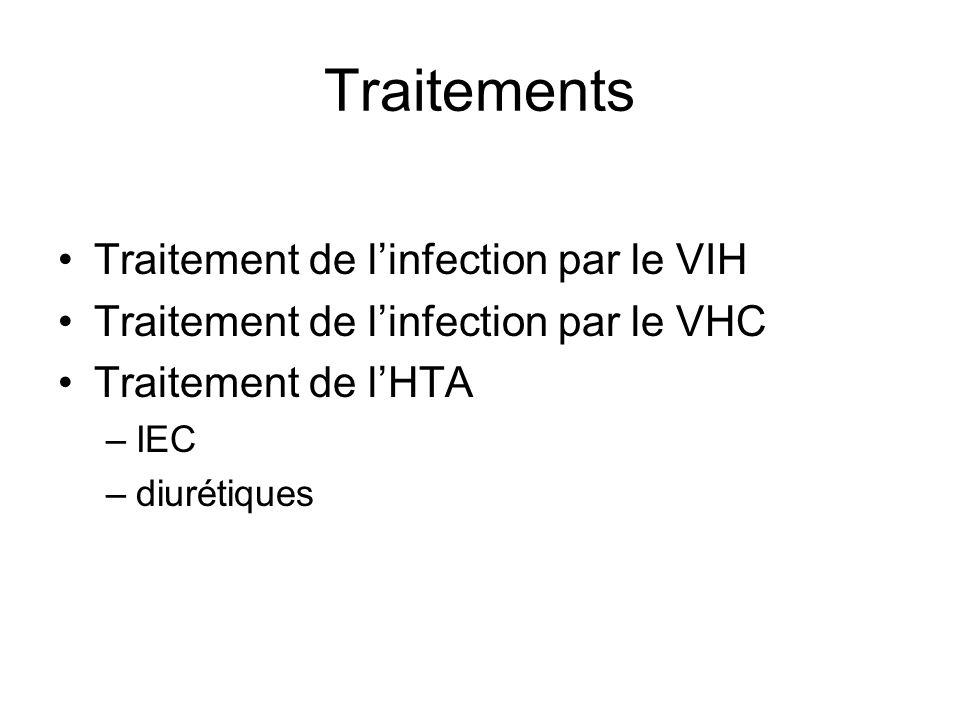 Traitements Traitement de l'infection par le VIH