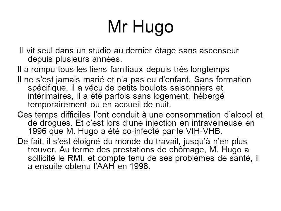 Mr Hugo Il vit seul dans un studio au dernier étage sans ascenseur depuis plusieurs années.