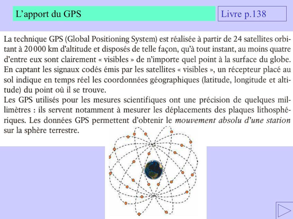 L'apport du GPS Livre p.138