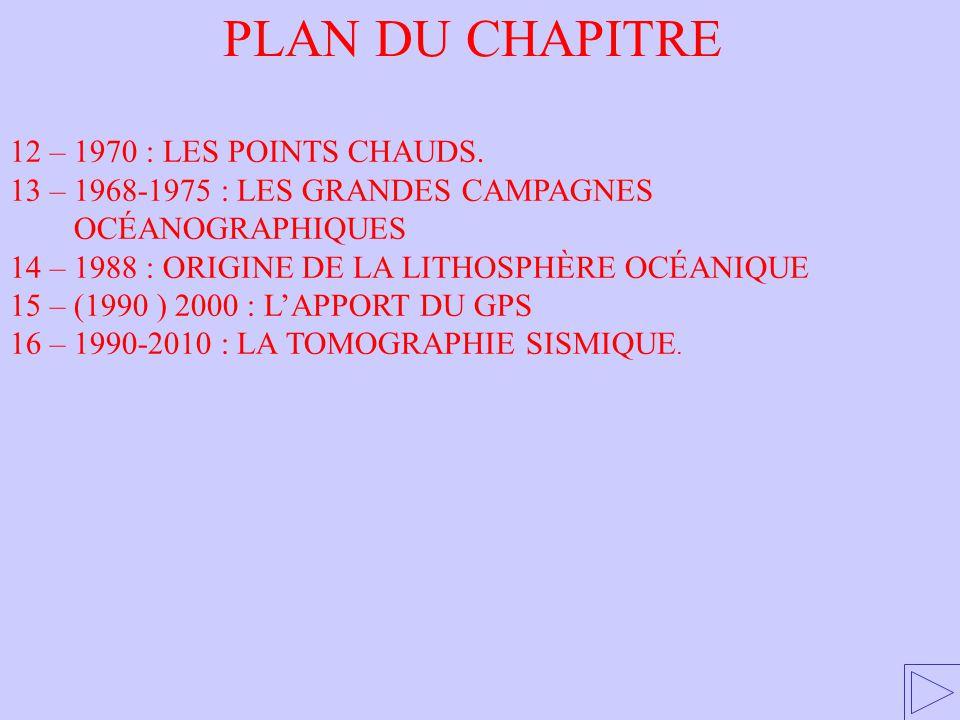 PLAN DU CHAPITRE 12 – 1970 : LES POINTS CHAUDS.