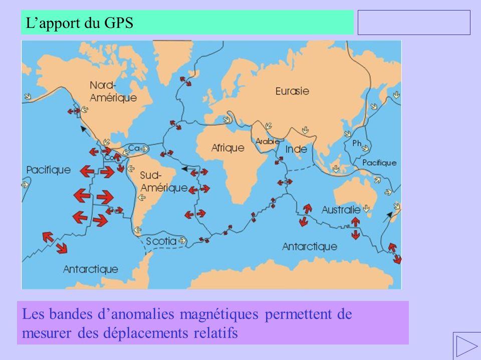 L'apport du GPS Les bandes d'anomalies magnétiques permettent de mesurer des déplacements relatifs