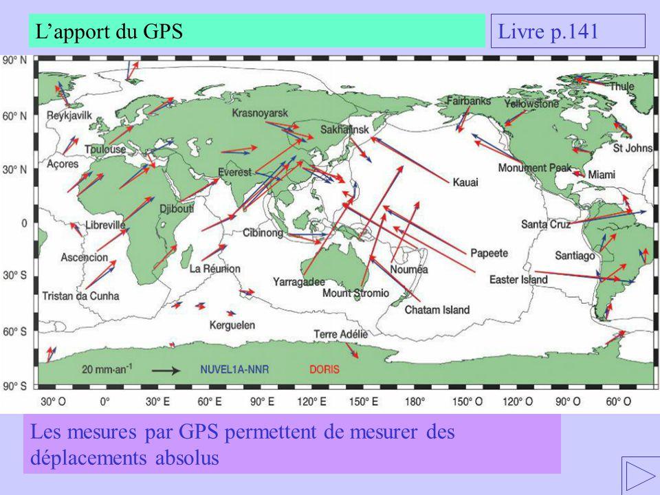 L'apport du GPS Livre p.141 Les mesures par GPS permettent de mesurer des déplacements absolus