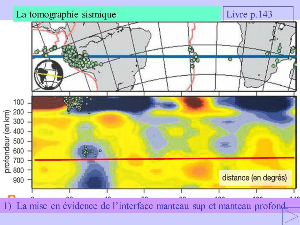 La tomographie sismique
