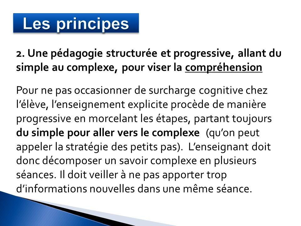 Les principes 2. Une pédagogie structurée et progressive, allant du