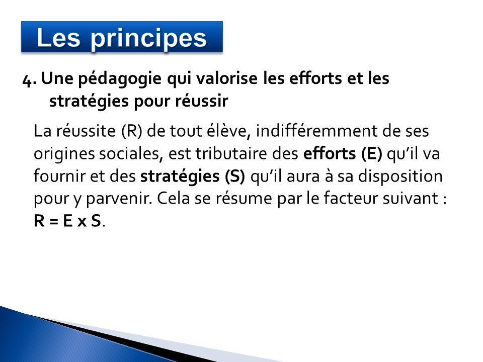 Les principes 4. Une pédagogie qui valorise les efforts et les stratégies pour réussir.