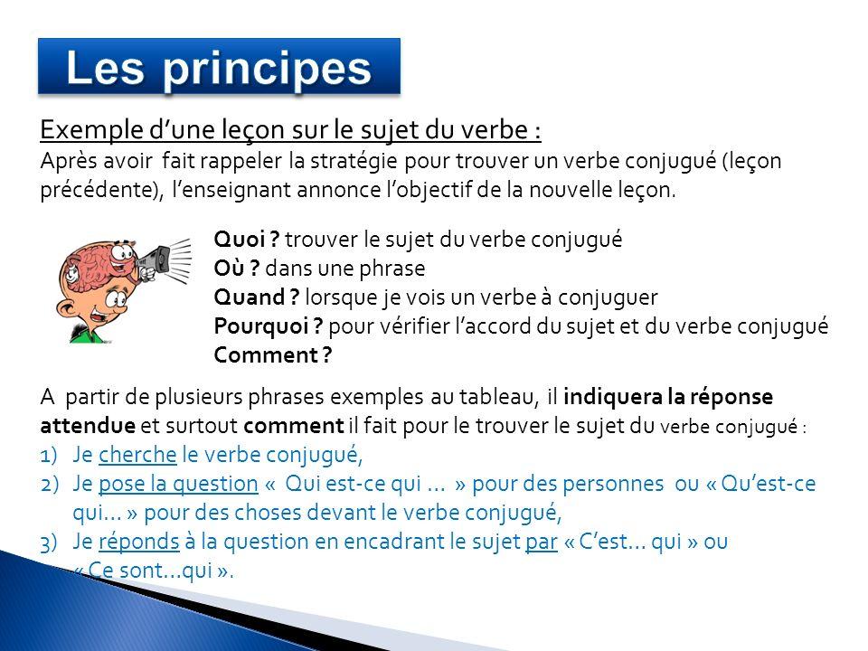 Les principes Exemple d'une leçon sur le sujet du verbe :