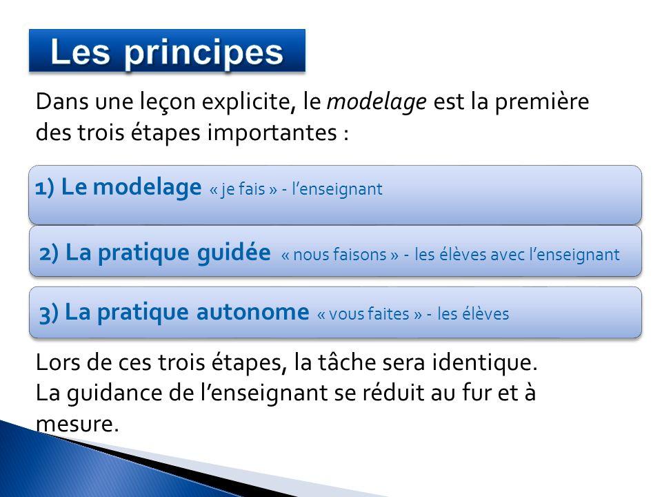 Les principes Dans une leçon explicite, le modelage est la première des trois étapes importantes :