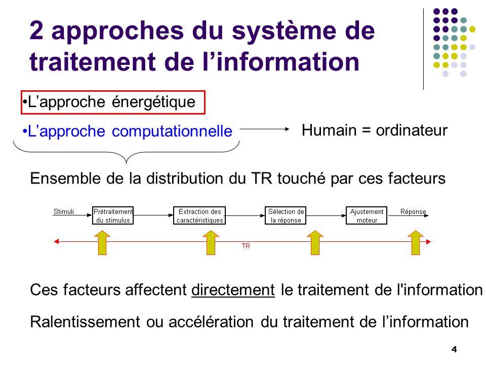 2 approches du système de traitement de l'information