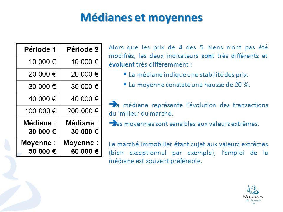 Médianes et moyennes