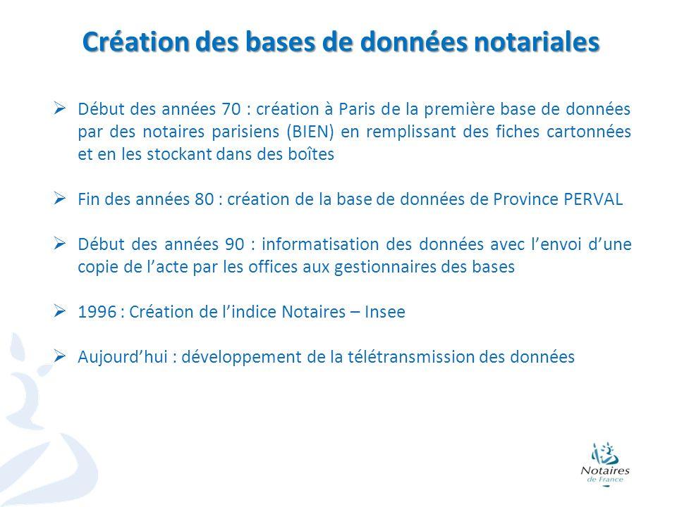 Création des bases de données notariales