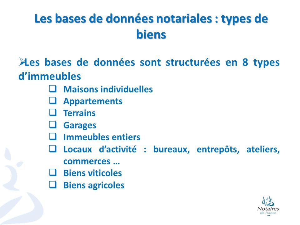 Les bases de données notariales : types de biens